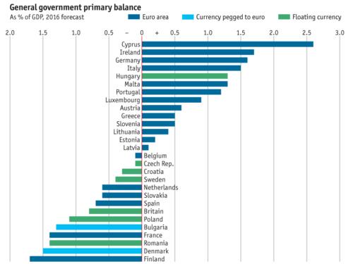 In difesa dell'Austerità